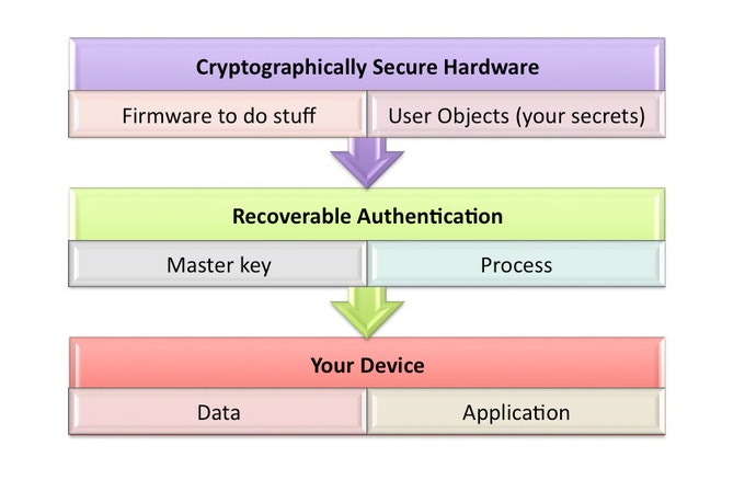 Nikka Authentication System