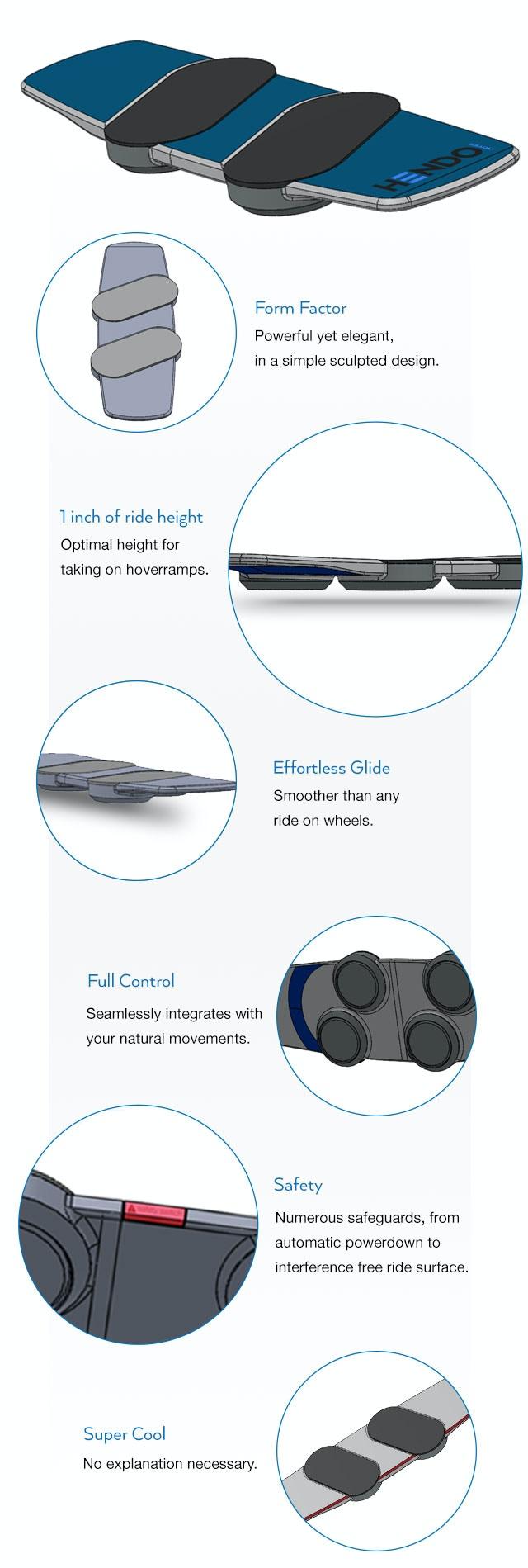 Hoverboard, la evolución del transporte eléctrico personal 4efe71298408267f88ebef195875ab2c_original