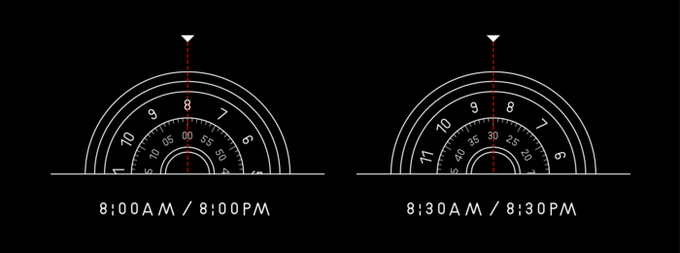 Display - how to read the time