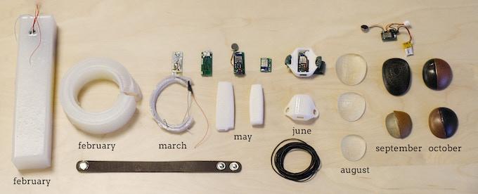 Prototype timeline