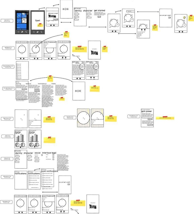 First Draft of Information Architecture
