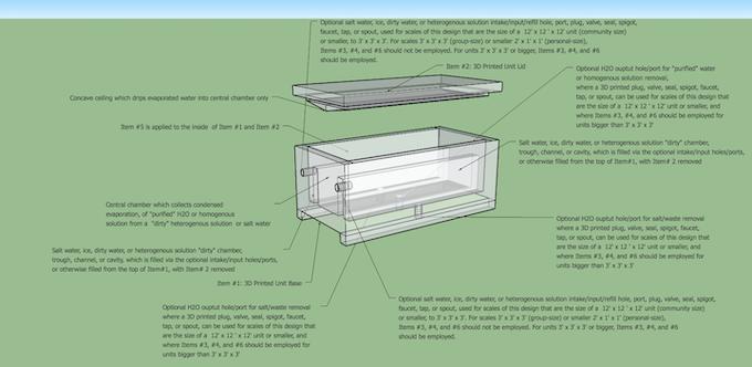 X-Ray View of the Aquapura Unit 3D Design
