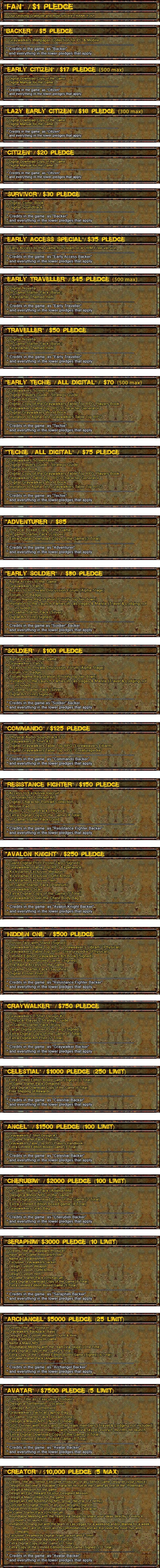 Updated Reward Tiers