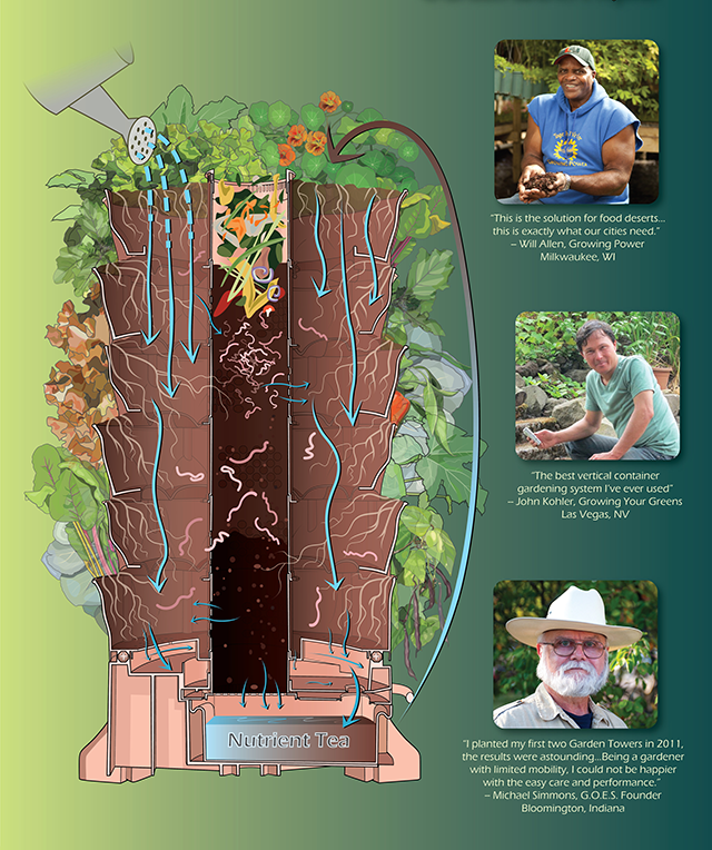 a look inside the garden tower 2 an organic ecosystem for food production - Garden Tower Project