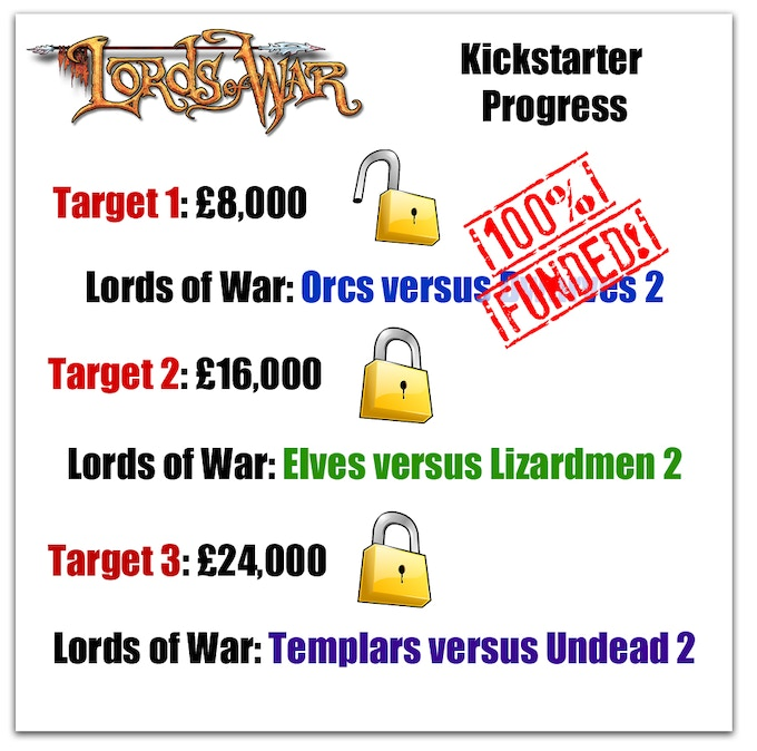 Pledge £50 or more and if we reach £16,000 you'll get Lords of War: Elves versus Lizardmen 2 FOR FREE in April 2015!!!