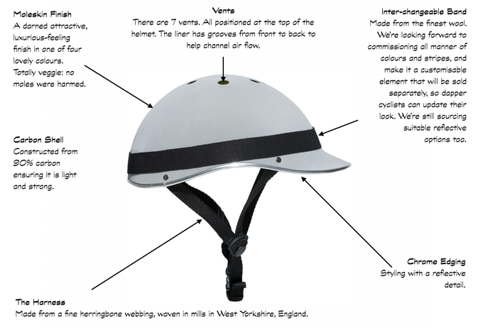 dappercap specification