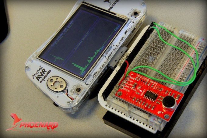 Audio signal analyzer in Time and Frequency Domain (FFT)