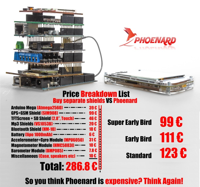 CLICK HERE for Details of the breakdown price. It includes the link to the retail store for each part as well.