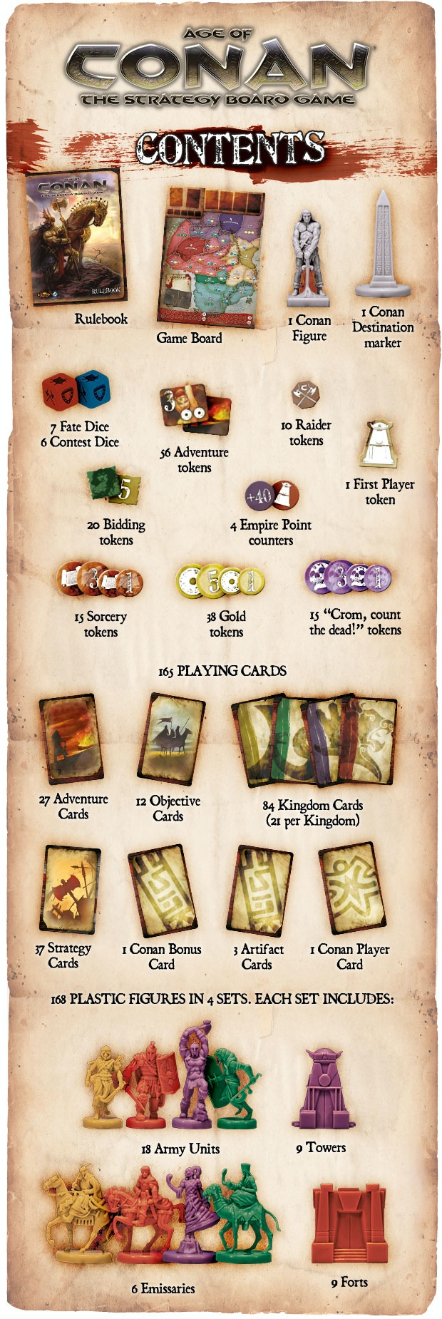 Barbarian Kings receive these rewards in addition to those indicated above.