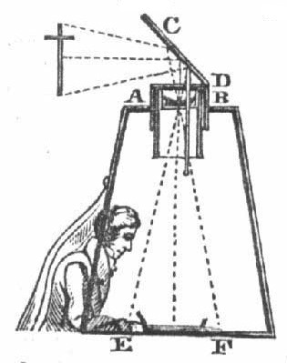 A vintage illustration of a camera obscura used as drawing aid.