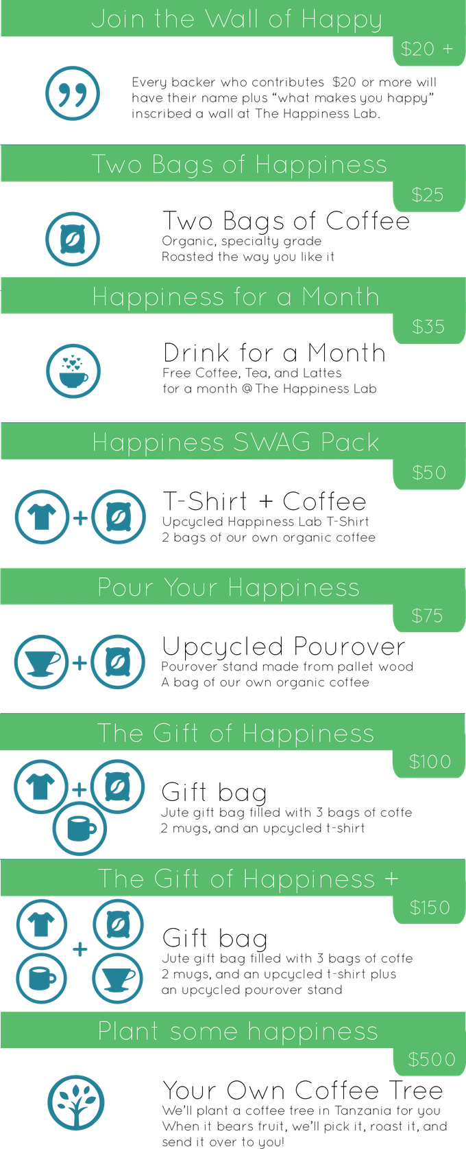 Happiness Lab At The Grove By A Happy Life Kickstarter