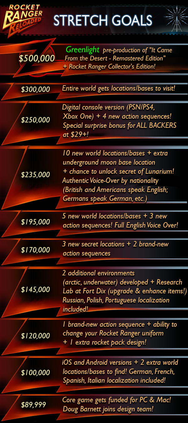 Exciting stretch goals will allow us to expand Rocket Ranger!