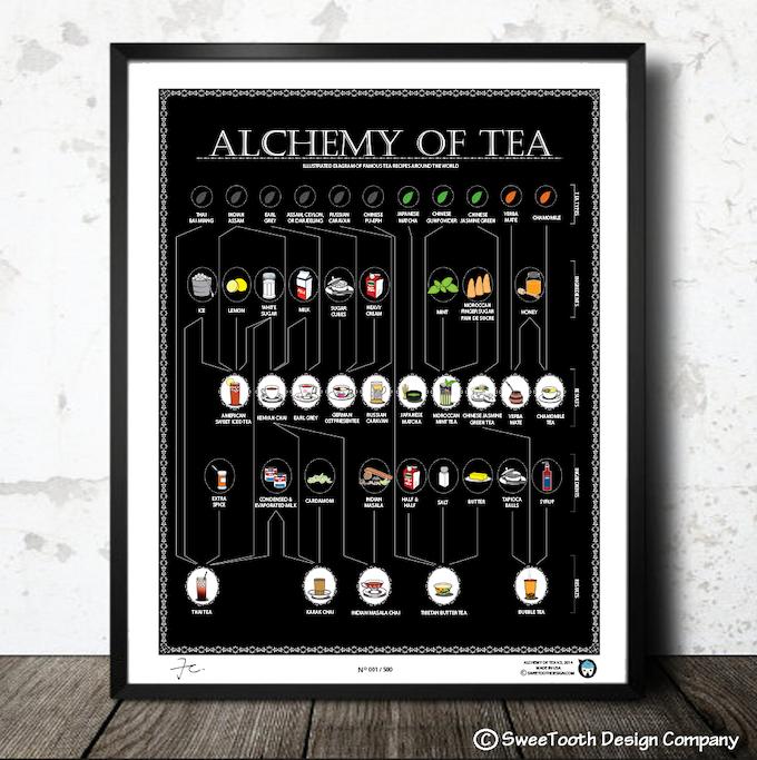 Alchemy of Tea BLACK