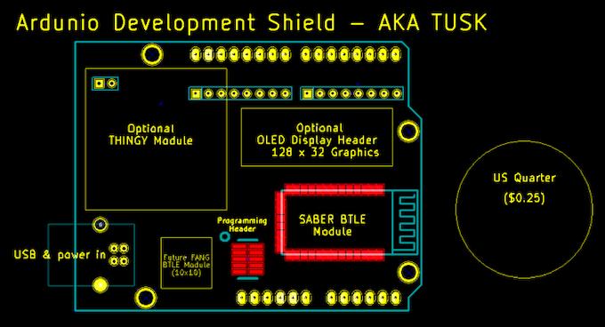 TUSK - Full Dev Kit
