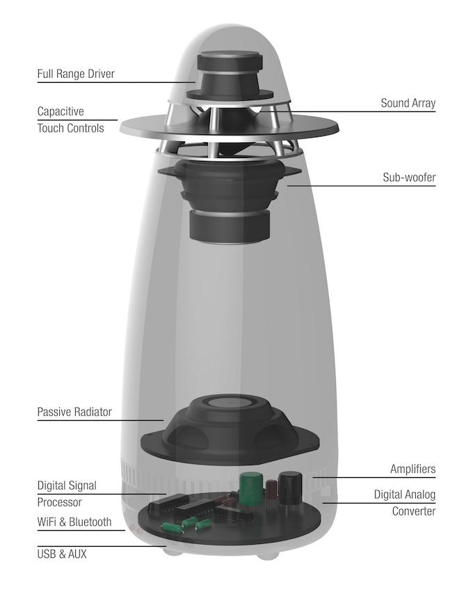 Multi-speaker solution in a single device