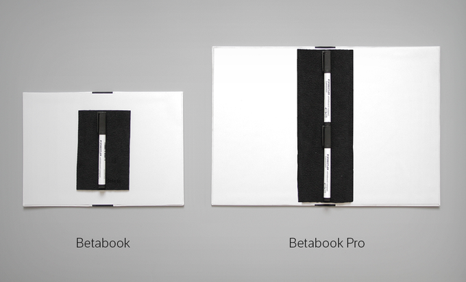 A minimal design with no digital distractions, enabling you to pay attention to what matters.