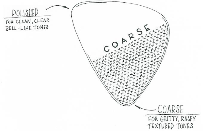 COARSE PICKS | Guitar picks with gritty, raspy tone by ...