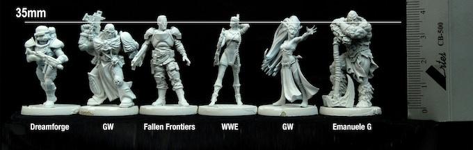Comparison of scale.