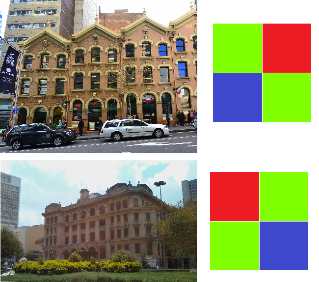 Color Filter Array Estimate (the top image was shot with a camera that had a Green-Red-Blue-Green filter pattern; the bottom image was shot with a camera that had a Red-Green-Green-Blue filter pattern)