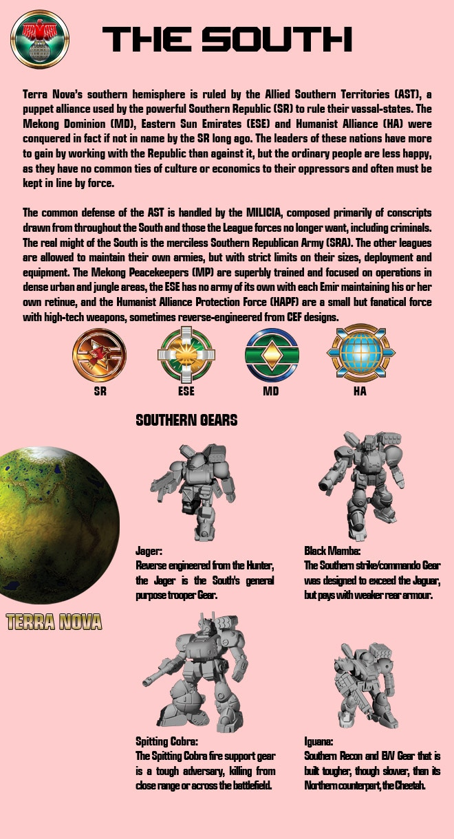 Information on Heavy Gear's Southern Faction.