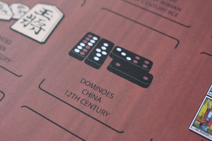 Dominoes - China - 12th Century