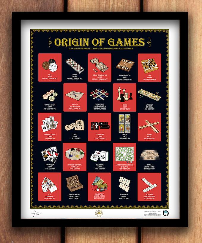 ORIGIN OF GAME: VERSION POP