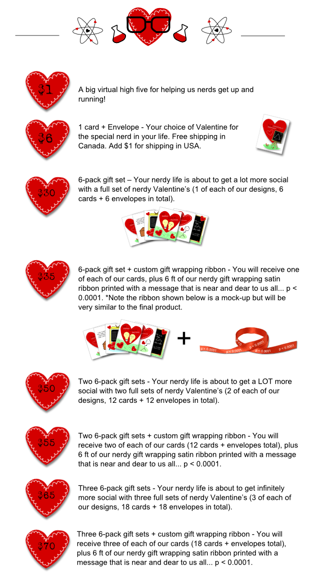 Valentines Day Greeting Cards For That Geeky Science Lover by – Virtual Valentines Day Cards