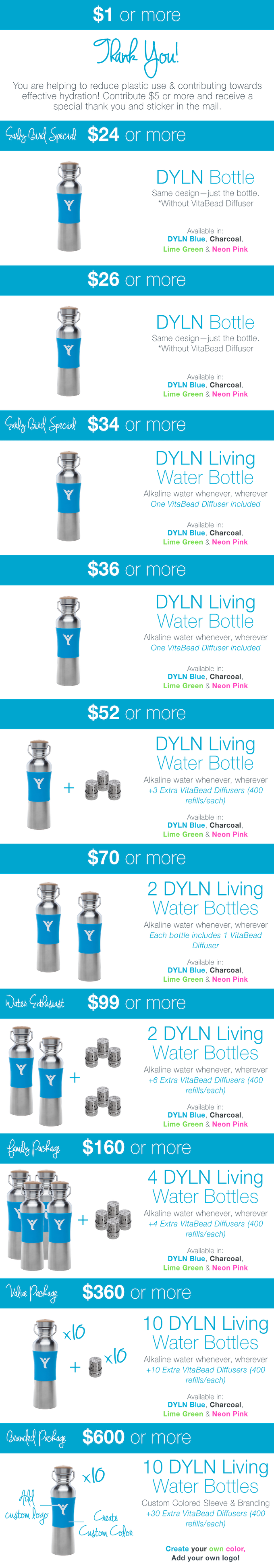 3dec32e2ee *Each reward containing a DYLN Living Water Bottle includes 1 VitaBead  Diffuser secured inside the bottle. Any extra Diffusers included in the  rewards are ...