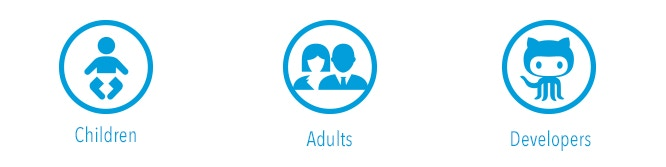 iDo For adults / children / developers