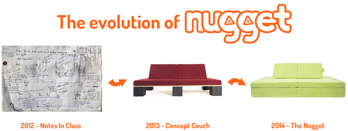 The idea was born while in Global Ecology class, on notebook paper. Then the concept couch was 11 pieces, 74 pounds. It grew up into the Nugget: 4 pieces, 19 pounds.