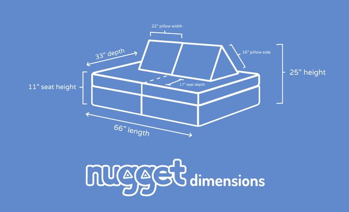 It fits twin bed sheets, fits under a lofted bed, fits 4 adults comfortably, and fits folded in a closet.
