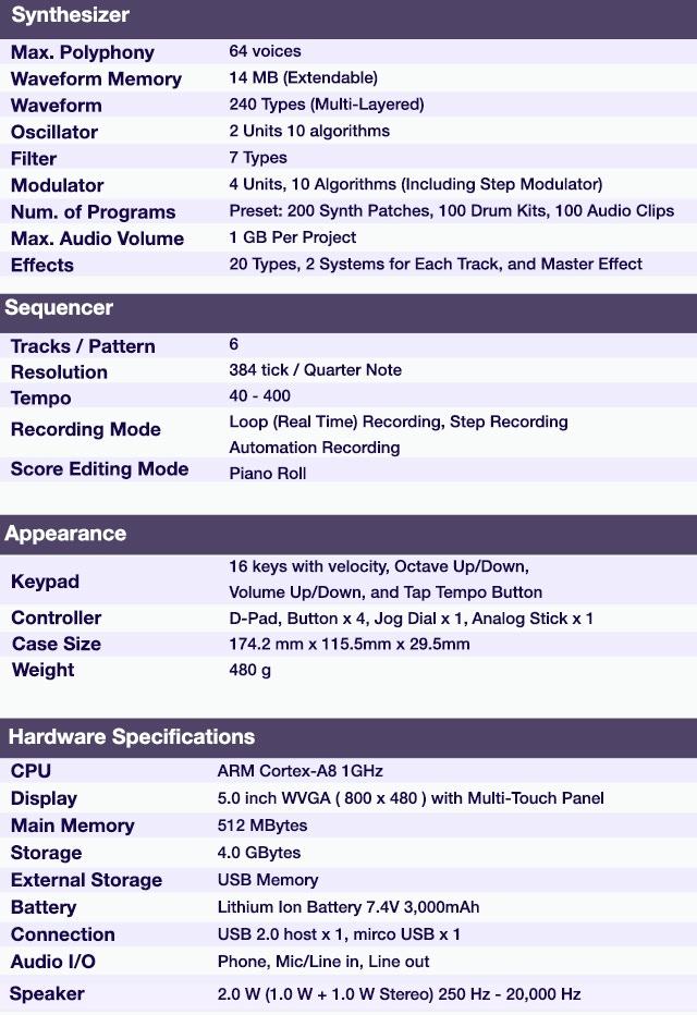 KDJ-ONE : Portable Audio Workstation by CyberStep, Inc