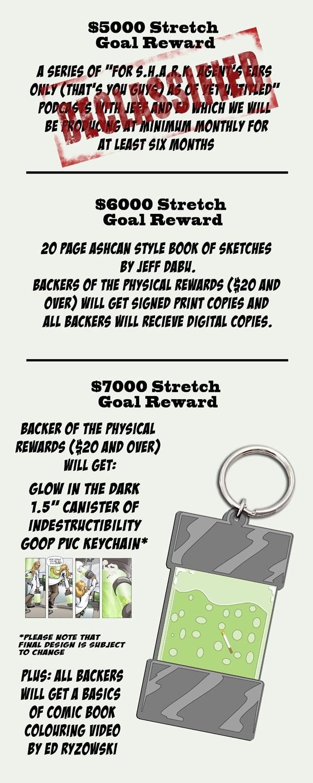 S.H.A.R.K. stretch goals!