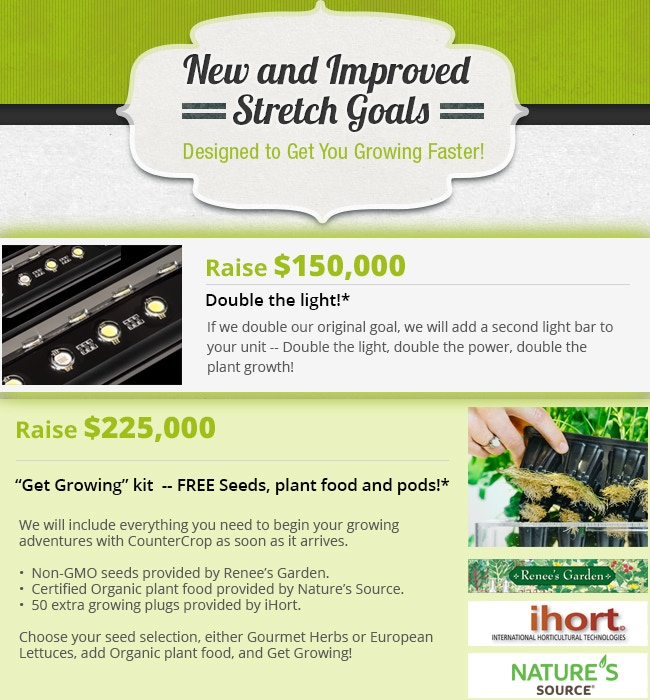 *Stretch Goals will be provided only to backers who purchase one or more CounterCrop unit(s).