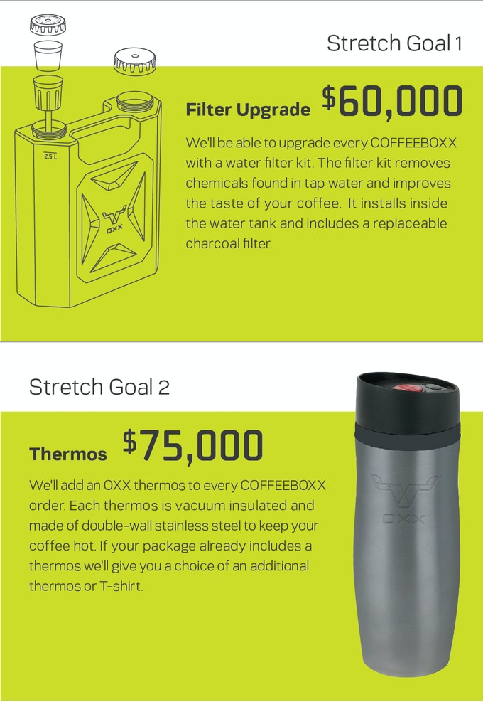 The Coffeeboxx The World's Toughest Coffee Maker By Oxx