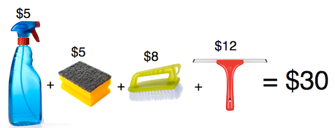 Why spend $30 or more on inconvenient cleaning supplies?