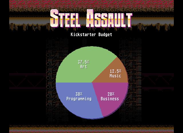 Steel Assault by Sri Kankanahalli — Kickstarter