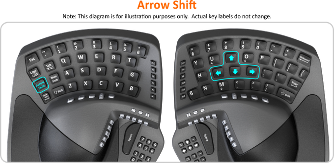 fcb9c1d37cf Arrows with Mouse: A handy feature for document and code editing. While you  hold this key down, mouse motions will move the typing cursor instead of  the ...