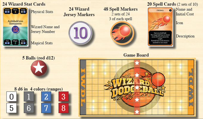 current print and play components shown