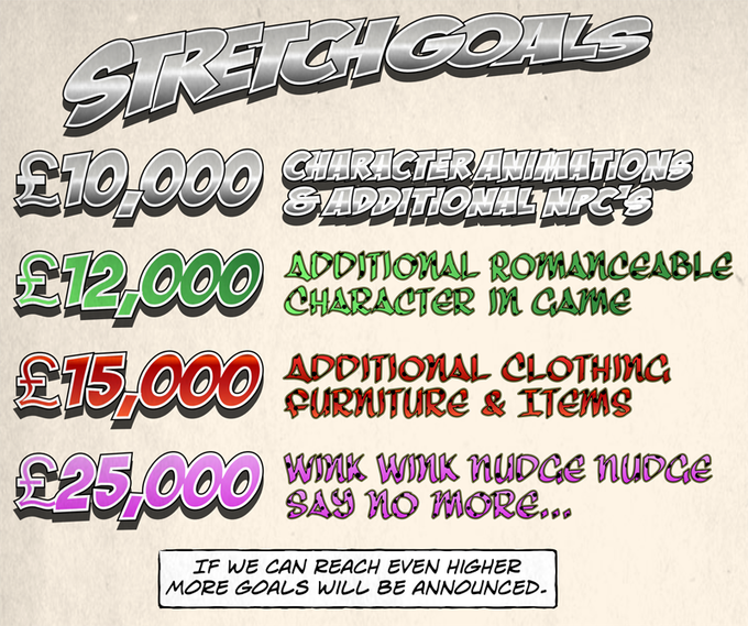 Read Update #11 for more in depth details about the stretch goals.