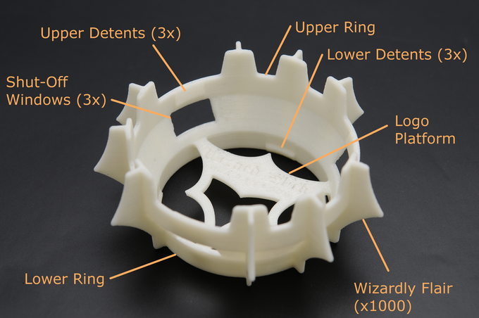 Wizard Clip Part Features