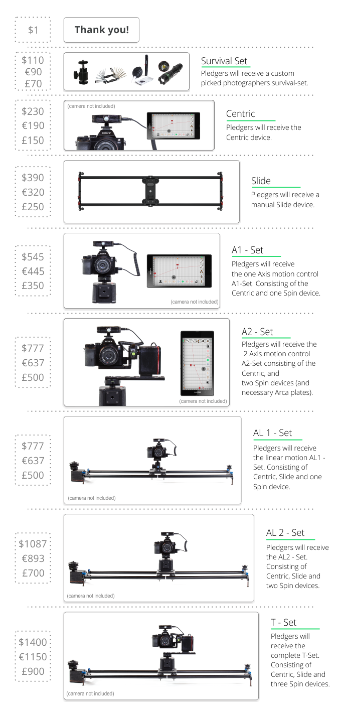 Axsy T Set Advanced Motion Control Made Easy By Axsy