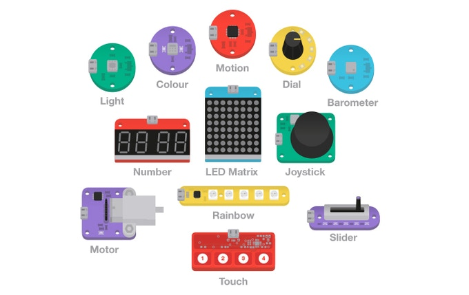 A cornucopia of smart, versatile widgets to play with