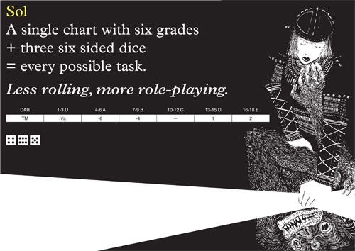 1 chart + 3 dice = everything