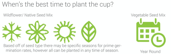 the world s first plantable coffee cup by reduce reuse grow