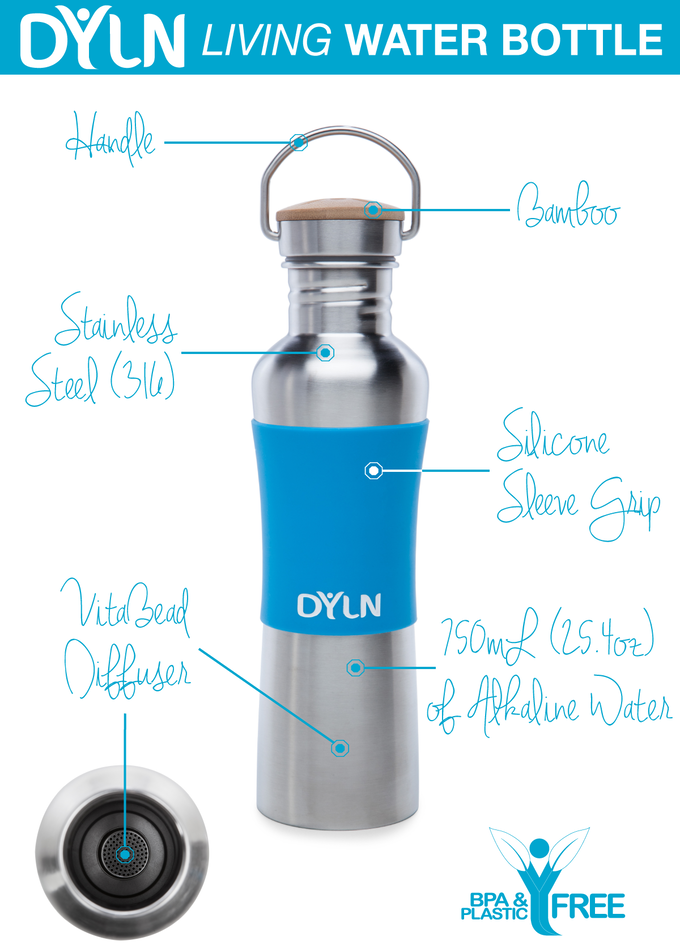 Dyln The Bottle That Creates Alkaline Water On The Go By Dyln