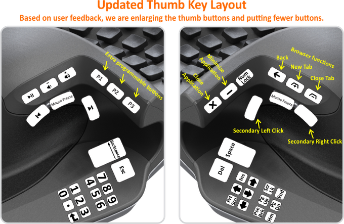 Note: All keys are re-programmable. What's shown here will be the default layout.