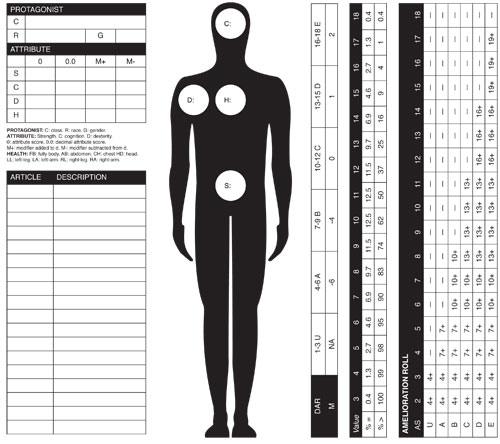 SOL character sheet