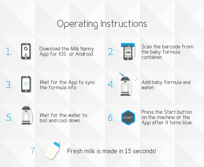 Milk Nanny The Worlds First Smart Home Formula Milk Maker By Wicoz