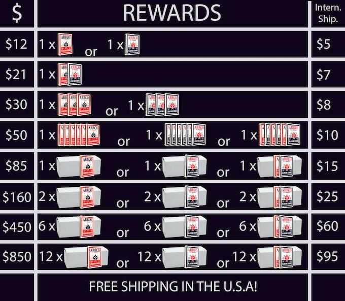 Reward Options